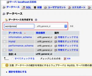 phpMyAdmin データベース作成